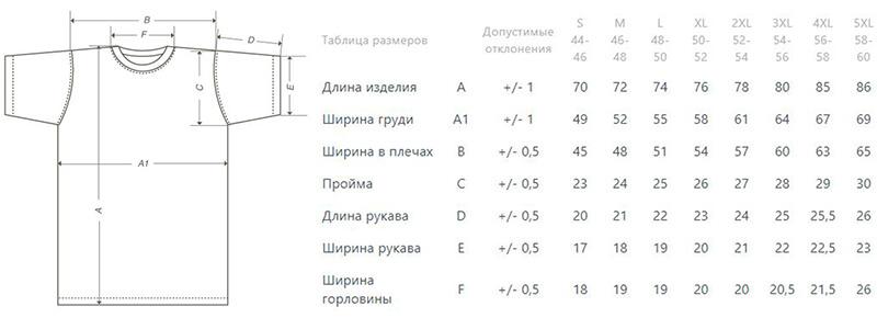 параметры футболки в сантиметрах с распространенной буквенной системой обозначения размеров